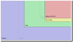 PCPress-Common-HDTV-res