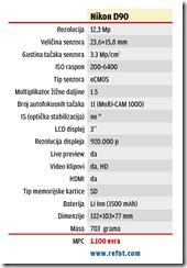 PCPress-Nikon-D90-02