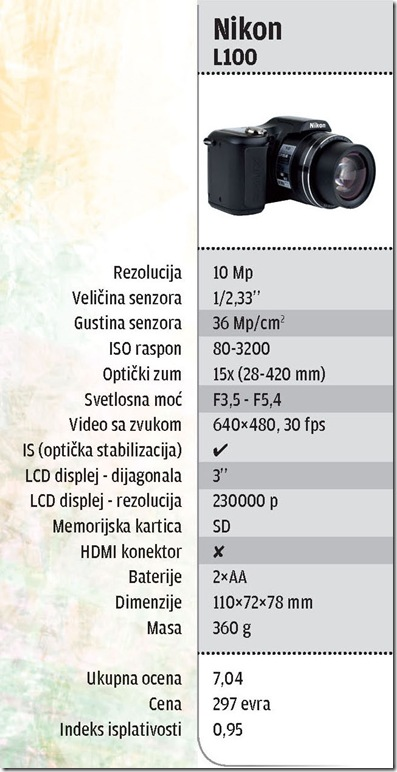 PCPress-Nikon-L100