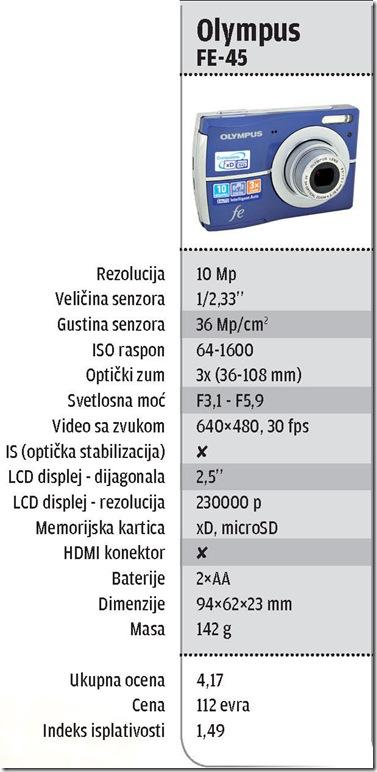 PCPress-Olympus-FE-45