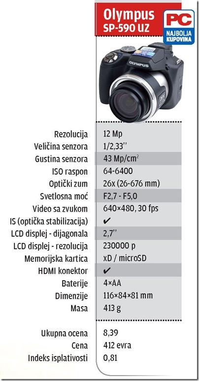 PCPress-Olympus-SP-590-UZ