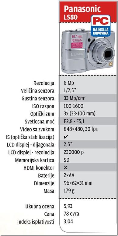 PCPress-Panasonic-LS80