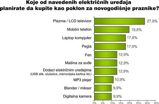 xmass-chart-2