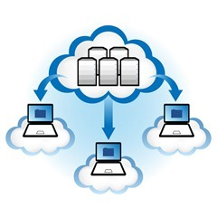 Cloud Computing servis